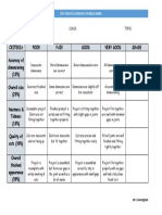 mtw practical project rubric