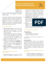 Reglamento de Infracciones y Sanciones de Prestadores de Servicios de Certificacion Digital
