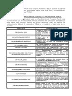 Aula 08 - Direito Processual Penal.pdf