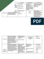 cuadro-de-antibioticos.pdf