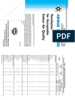 Tabla 6.1 Minimun Ventilation Rates