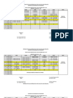 Jadual Dosen Smt 3 Kewirausaan & Kls 2016