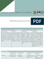 TALLER DUP FODA INFOGRAFIA.pdf
