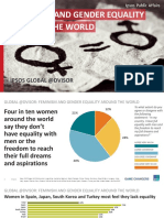 IPSOS Global Advisor Feminism Charts 2017