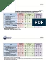 4_Taxa de Scolarizare in Valuta 2017-2018_De