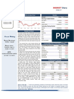 Market Diary 8th March