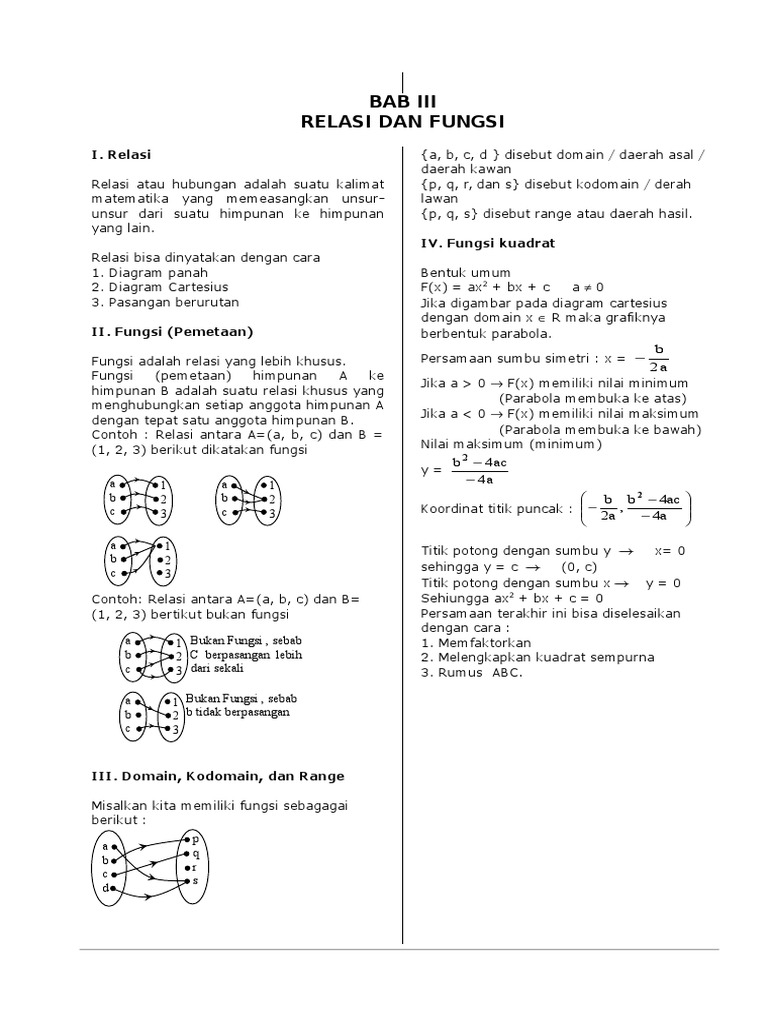 Bab 3 relasi dan fungsi ccuart Choice Image