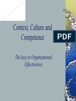 1269454147 1238510074 Context Culture and Competence Presentation