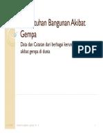 13 Keruntuhan Bangunan Akibat Gempa.pdf