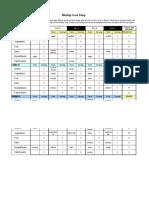 nutrition worksheet1  2
