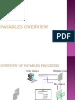 payablespresentation-130415061210-phpapp02