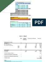 Draft Budget_internal 28032014 V1