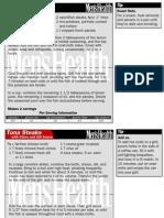 Men's Health Recipes