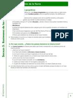 Resumen Tema 2 Sociales 5 primaria