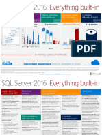 SQL Server 2016 Everything Built-In Infographic