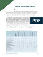 Predictive Maintenance Technologies.pdf