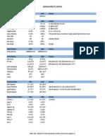 A356-T6 Properties - Gravity Cast