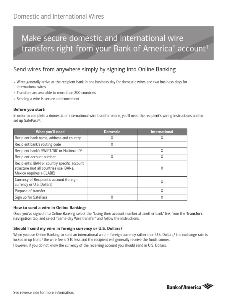 Domestic International Wire Transfers Info Sheet | Wire Transfer | on bank checking, bank loans, bank security, bank newsletter, bank direct deposit, bank disclosures, bank social media, bank switch kit,