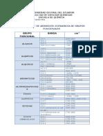 tabla espectros.docx