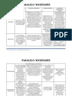 PARALELO SOCIEDADES.pdf