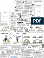 p2a Forces and Their Effects Revision Mat