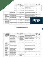 136060383-Kisi-Kisi-Ujian-Sekolah-Matematika-SMK.docx