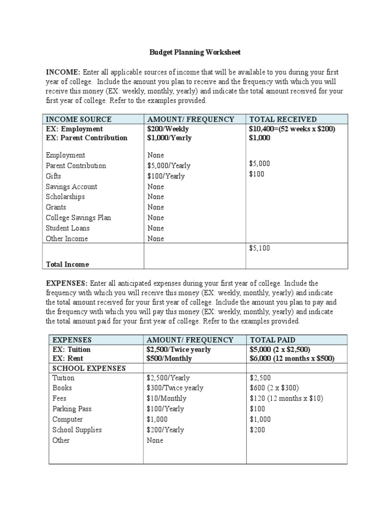 Lesson 16a budget planning worksheet 3 tuition payments lesson 16a budget planning worksheet 3 tuition payments student loan robcynllc Image collections