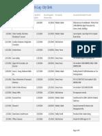 Tumwater Public Disclosure Requests 2016