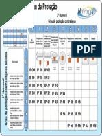tabela-grau-de-protecao.pdf
