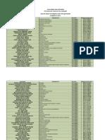Homologados_PDSE_UFBA 02122016.pdf
