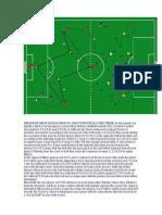 152 Football Drills