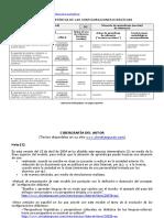 029-Es Evolucion Historica Configuraciones Didacticas