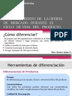 Direccion de Marketing Capitulo 10