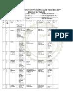 Cis Qt Scheme of Work 2017