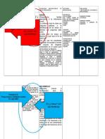 Ejemplo de Planificacion Diversificada Para Presentacion Power Point