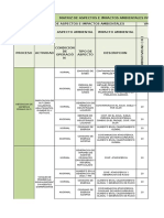 MATRIZ DE ASPECTOS E IMPACTOS PARA FABRICAR PINTURA - JEALL (1).xlsx