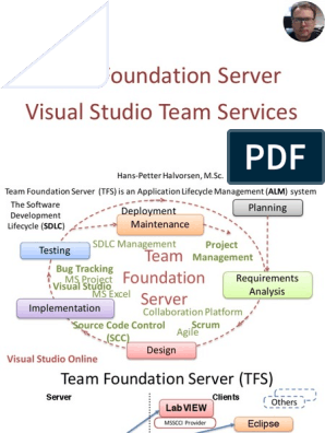 TFS Overview | Microsoft Visual Studio | Software Engineering