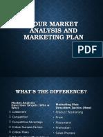 Market Analysis and Marketing Plan