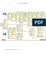 Esquema_de_investigacion.pdf