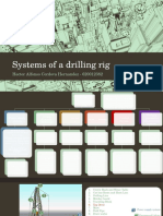 Systems of a Drilling Rig