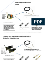 Cable Configs