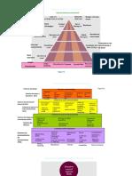 Tipos de Sistemas Resumen