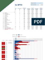 ModelodeCronogramaparaProjetosDiagrama de Gantt 1