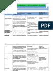 Tableaux Ressources Documen