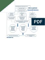 Modelo Comprensivo Istas 21 Aplicable a Cualquier Organización