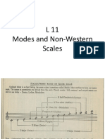 Modes in Music.pdf