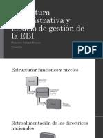 3 Estructura Administrativa y Gestion de La EBI