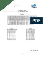 Pautas Talleres Psu Mat 2011 1,2 ,3 - Copia