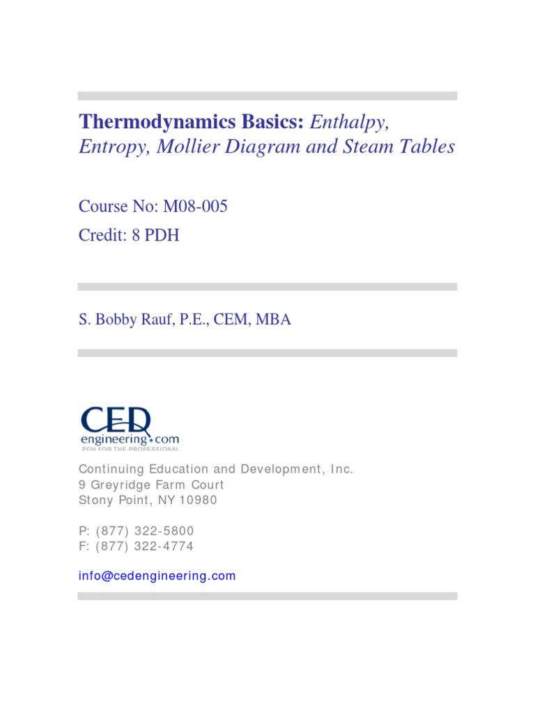 Thermodynamics enthalpy entropy mollier and steam tables thermodynamics enthalpy entropy mollier and steam tables enthalpy heat transfer pooptronica