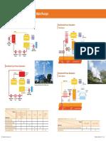 Power Plant - Main Pump